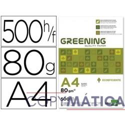 Paquete folios greening din...